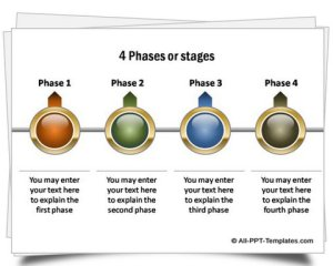 PowerPoint Process Templates