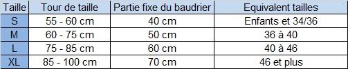 Guide des tailles baudrier Zero DC Speedy