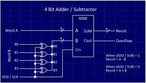 How to Build Your Own Discrete 4Bit ALU