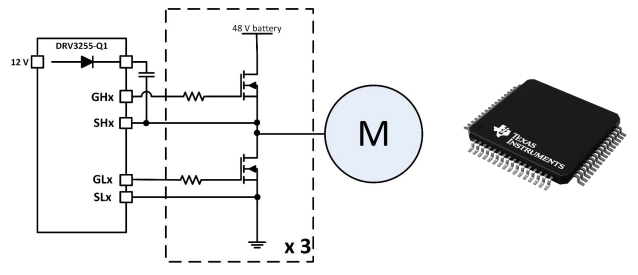 A three-phase motor driving circuit using the DRV3255 significantly reduces external components