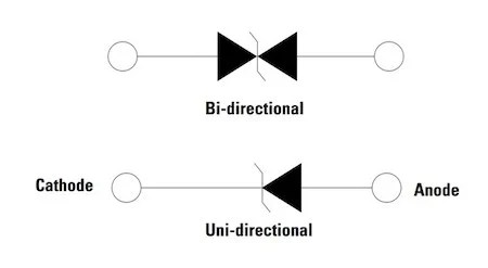 Bi-directional and Uni-directional TVS diodes for protection from ESD and other electrical transients
