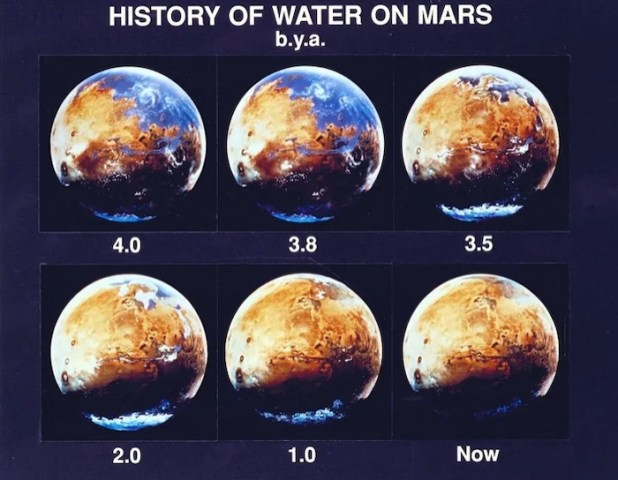 Scientists believe that ancient Mars had free-flowing water on its surface