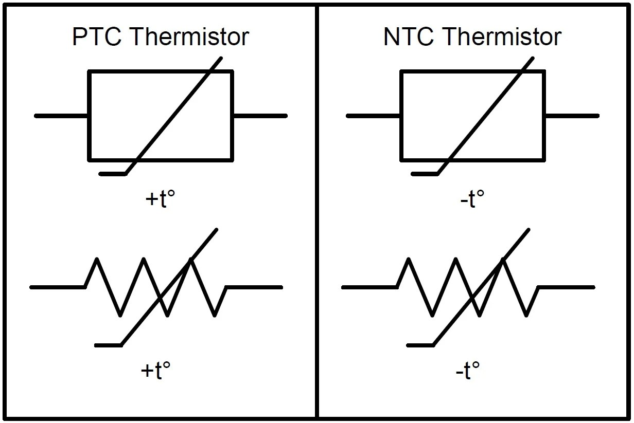 Schematic Symbol For Temperature Sensor