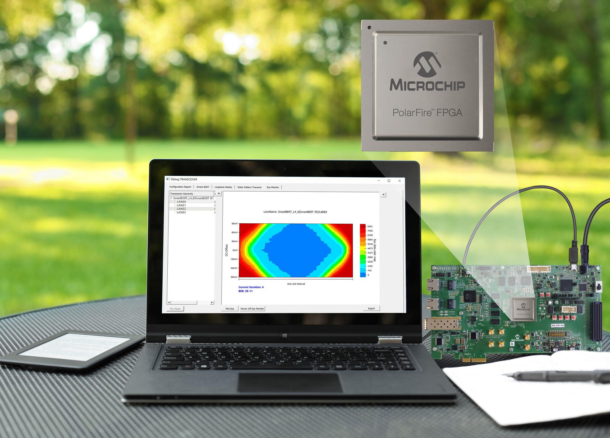 Microsemi Releases Libero Soc 12 0 A New Unified Design