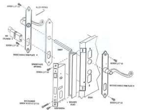 Papaiz Lock Installation Instructions