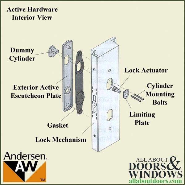 andersen frenchwood hinged door lock actuator 1 3 4 door