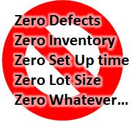 Zero Defects?