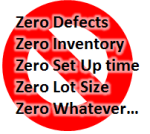 Zero Defects?