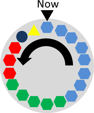Illustration of a repeating pattern Wheel