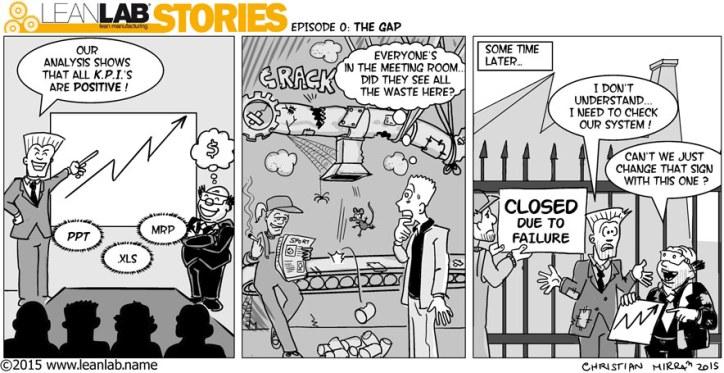 LeanLab Comic on KPI