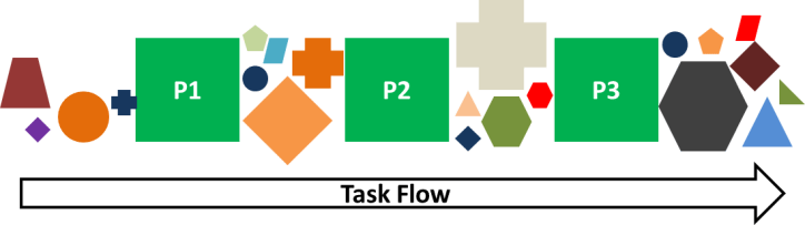 Administration Non Standard Tasks