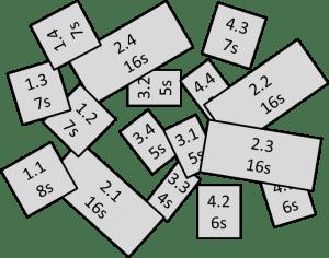 Line Balancing Cut Tasks (Paper)