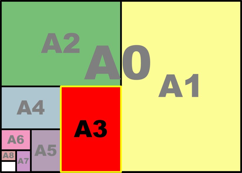 DIN A Paper Sizes
