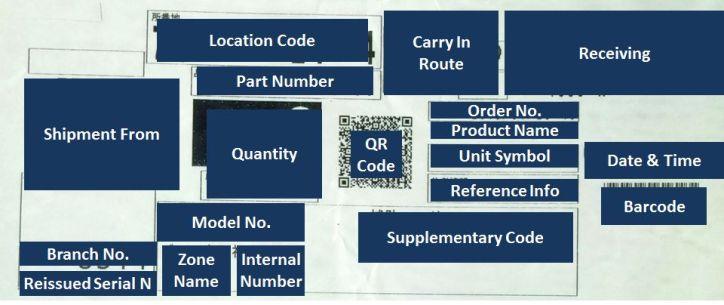 Toyota Kanban Card Annotated