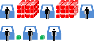 Inventory between Processes