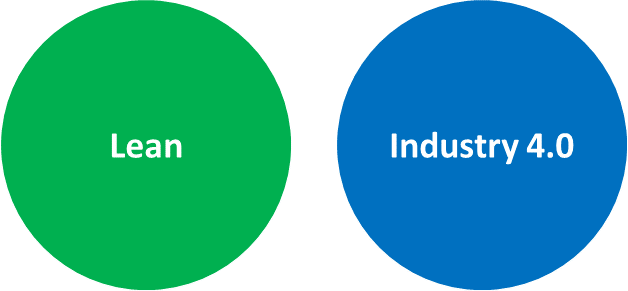 Venn Lean Industry 4.0 Separate