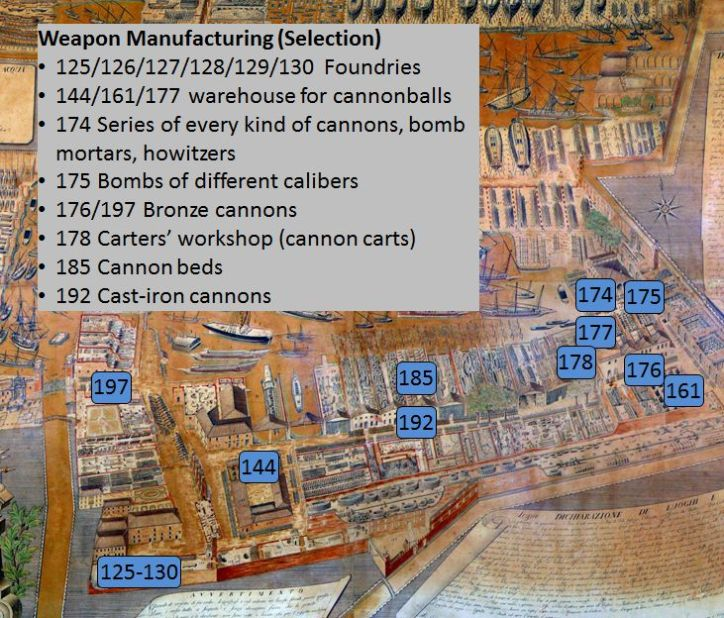 Arsenal of Venice Weapon Material Flow