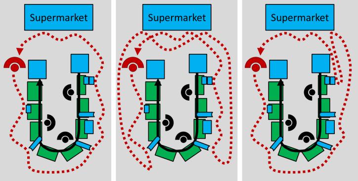 POU Route Optimization