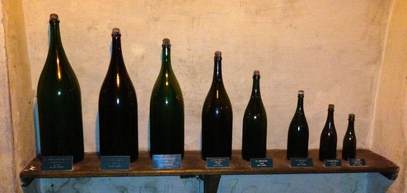 Bottle Sizes
