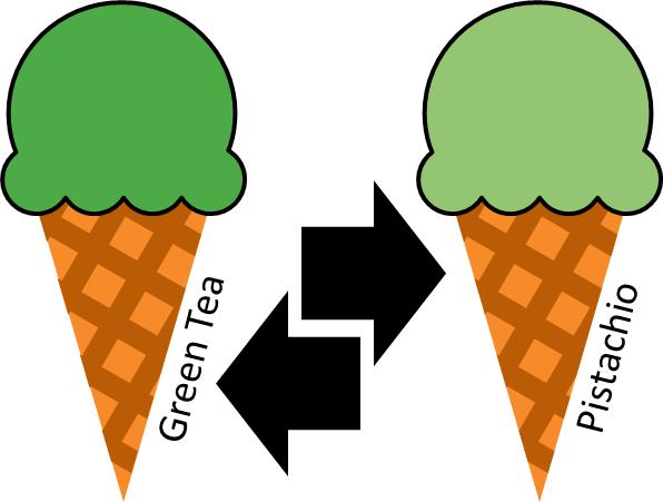 Ice Cream Change Over from Green Tea To Pistachio