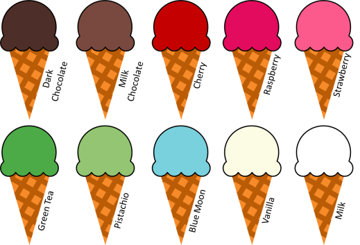Image result for ice cream flavours