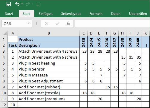 Excel Sample Task List