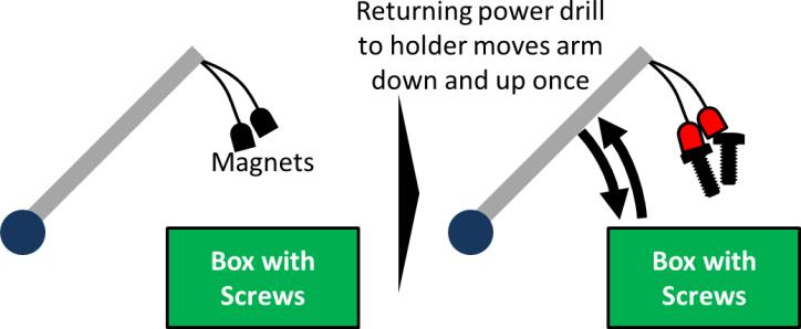Karakuri Magnetic Screw Holder