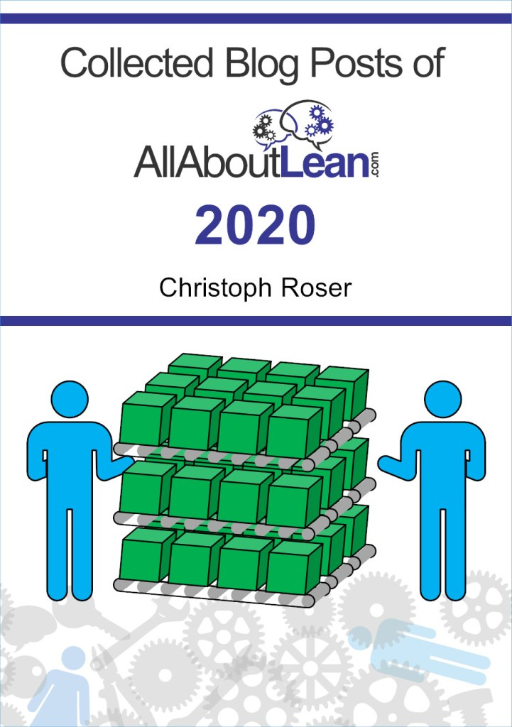 AllAboutLean Collected Post Cover 2020
