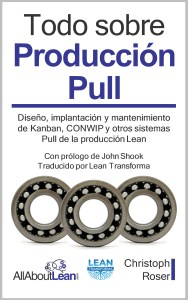 All About Pull Production EBOOK Cover Spanish