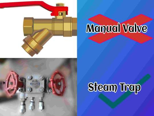 Why steam trap is required