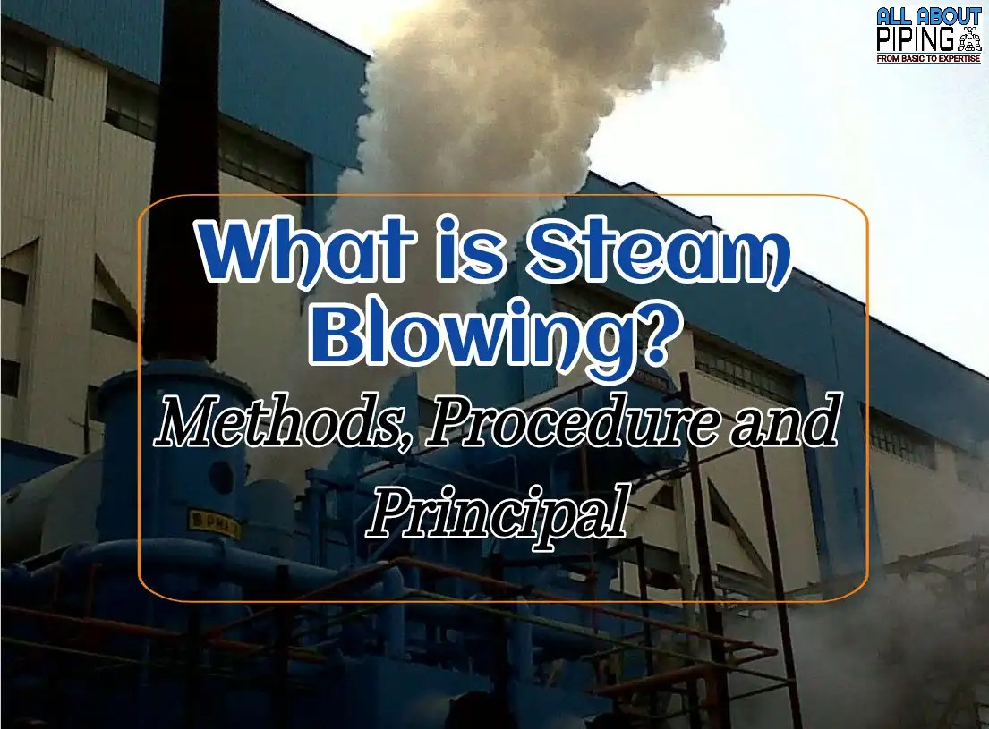What is steam blowing