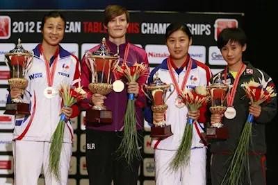 European TT Championships 2012 - Womens Singles Results