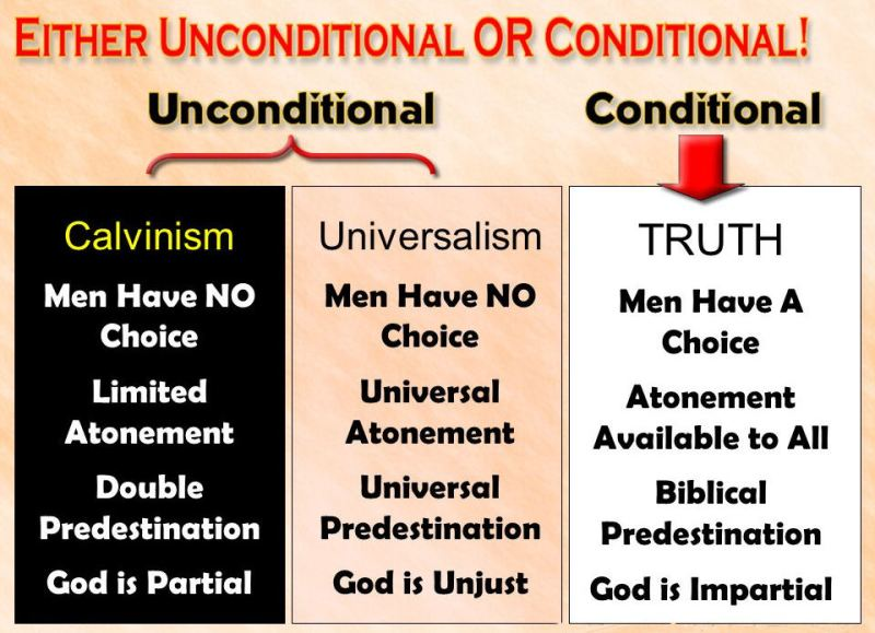 Universalism or Limited Atonement?