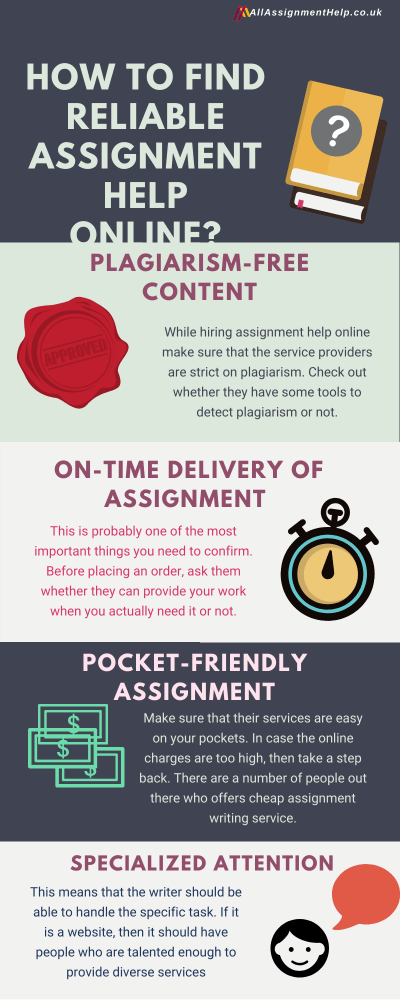 how to find assignment help online