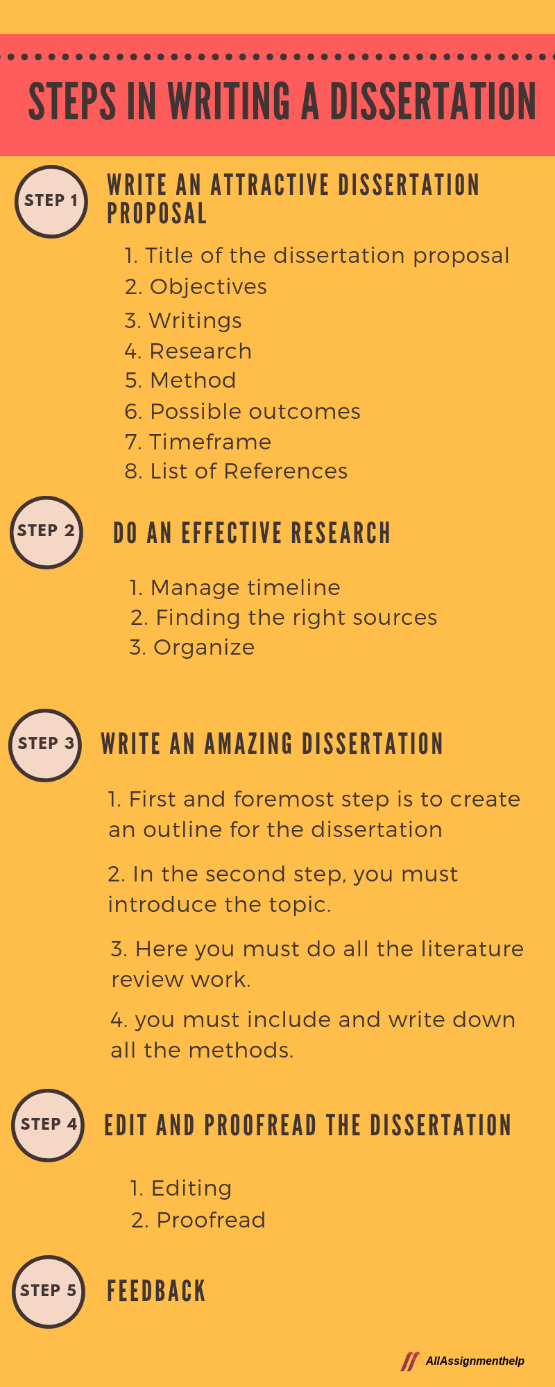 How to write my dissertation proposal