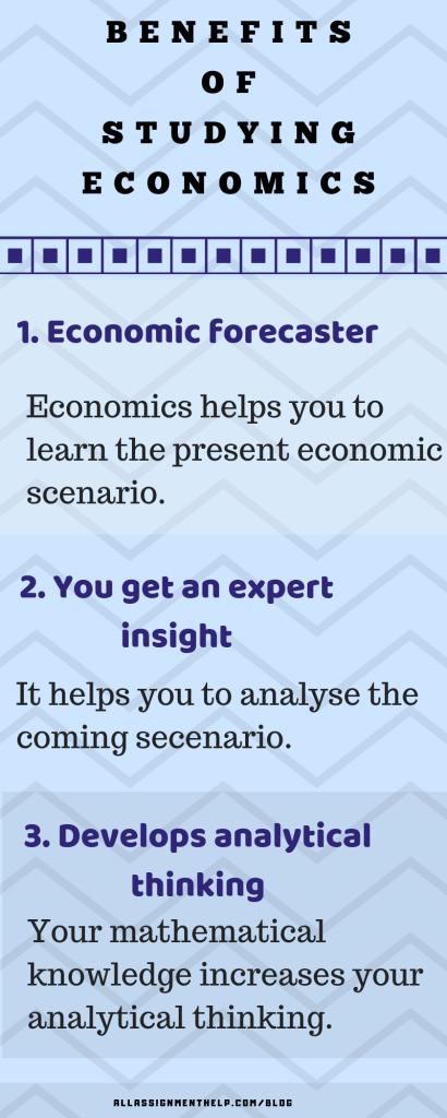 bachelor-of-economics