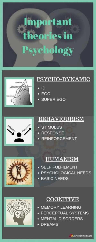 psychology-courses