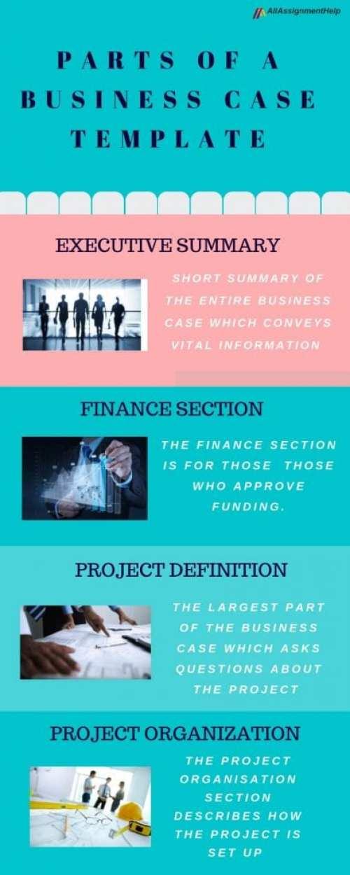 Business-case-templates