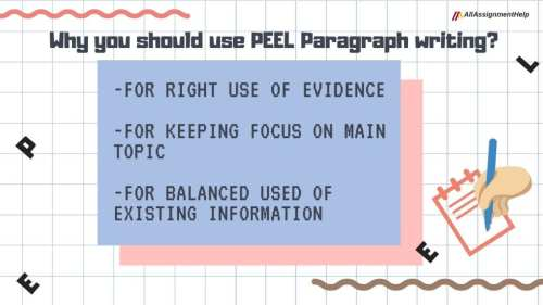 peel-paragraph