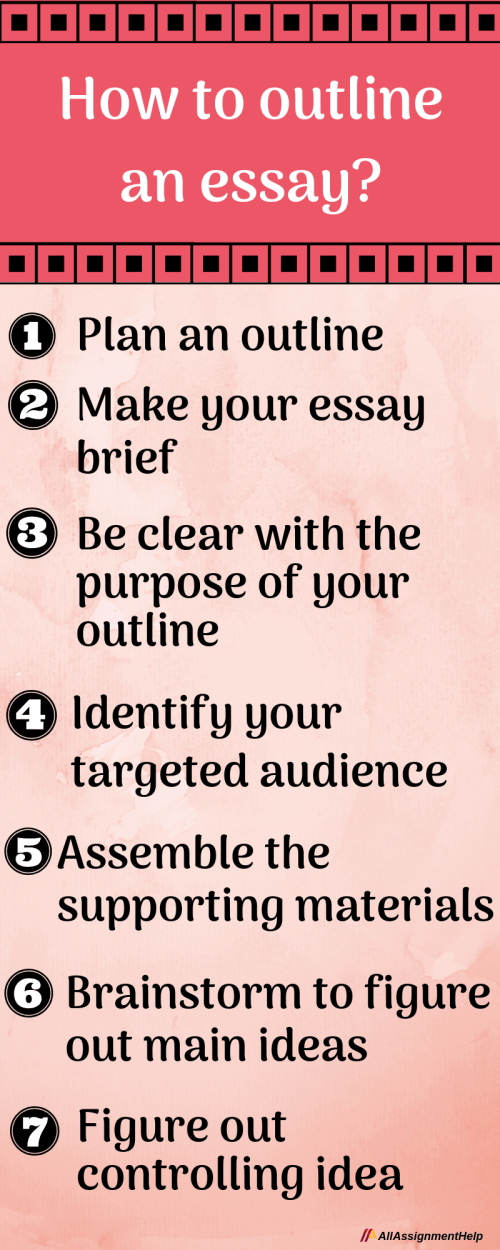 how-to-memorize-an-essay