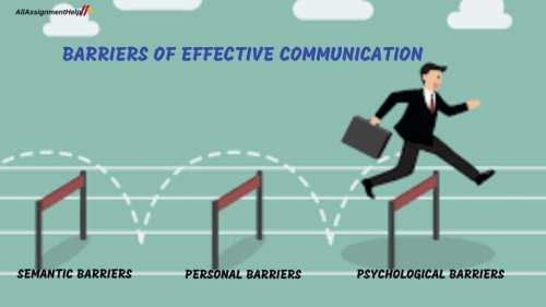 types-of-communication