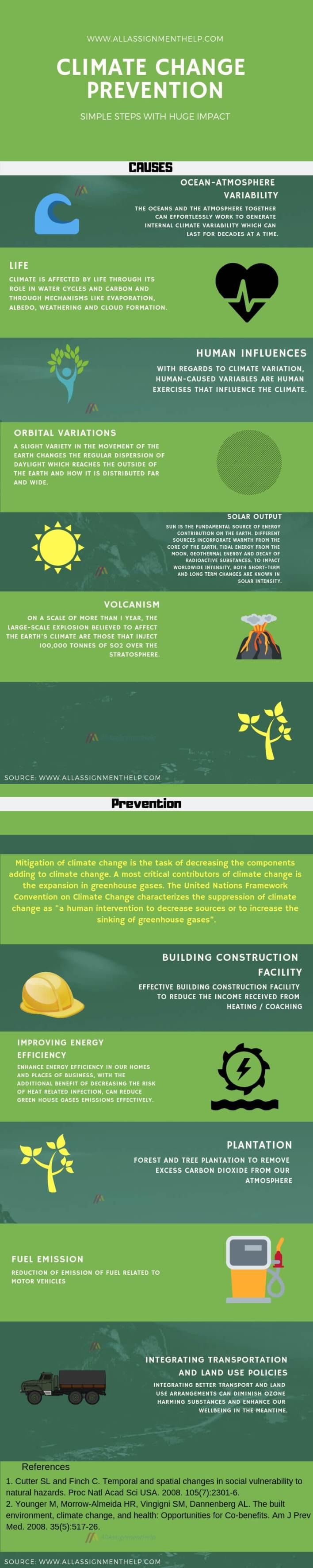 Climate Change (1).jpg