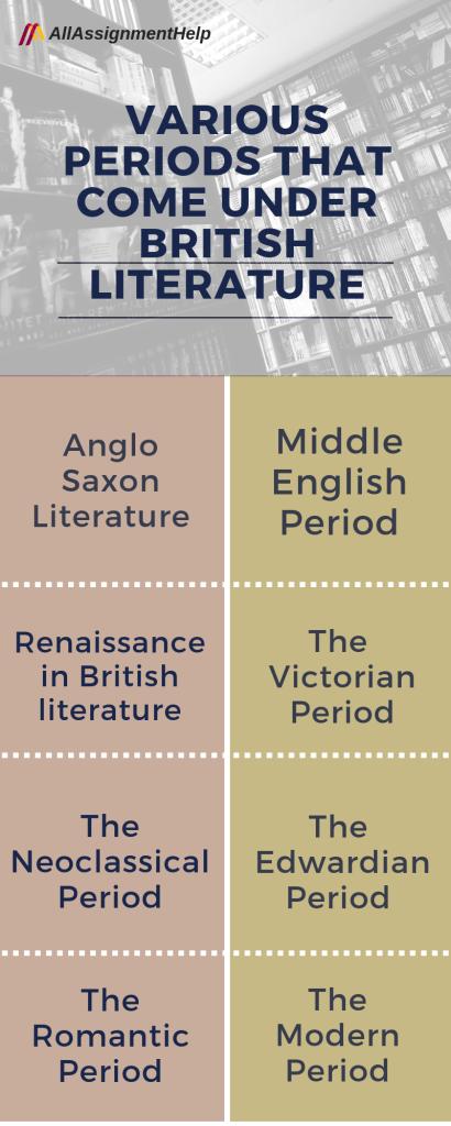 British-literature