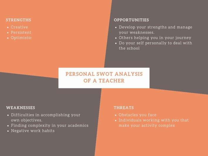Personal SWOT Analysis of a Teacher