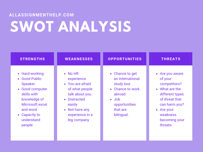 Personal SWOT analysis of Human Resource Manager