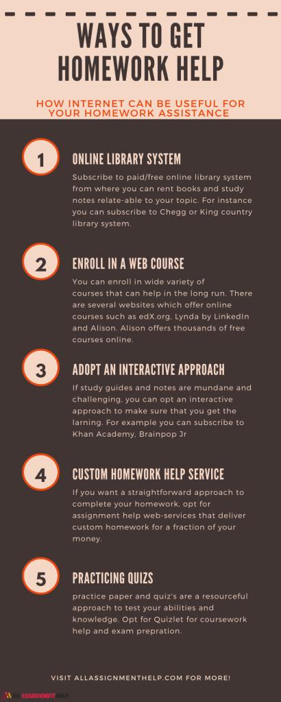 Good homework help websites