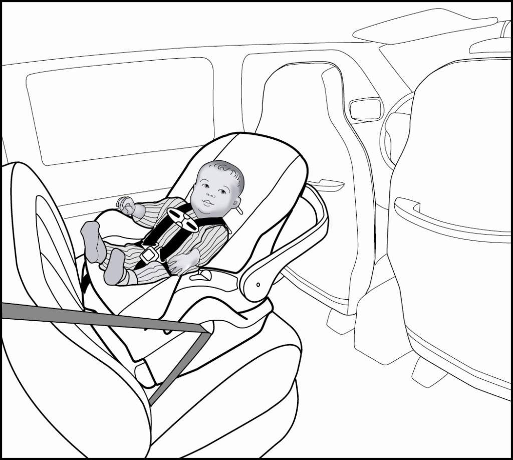 Choosing The Correct Car Seat