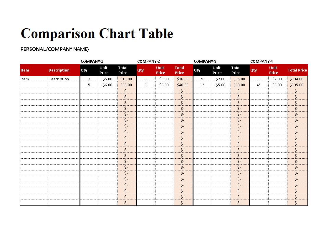 Comparison Chart Worksheet