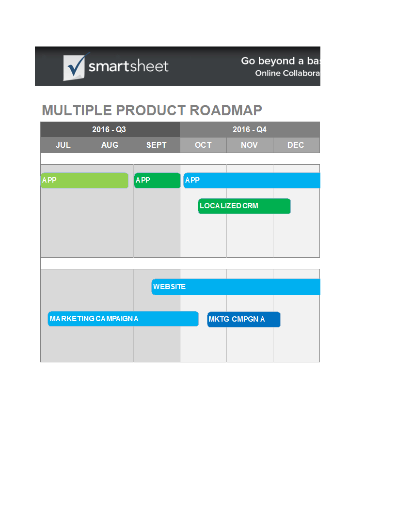 Using a template can also save you time by standardizing the roadmapping process. Telecharger Gratuit Product Roadmap Worksheet Template
