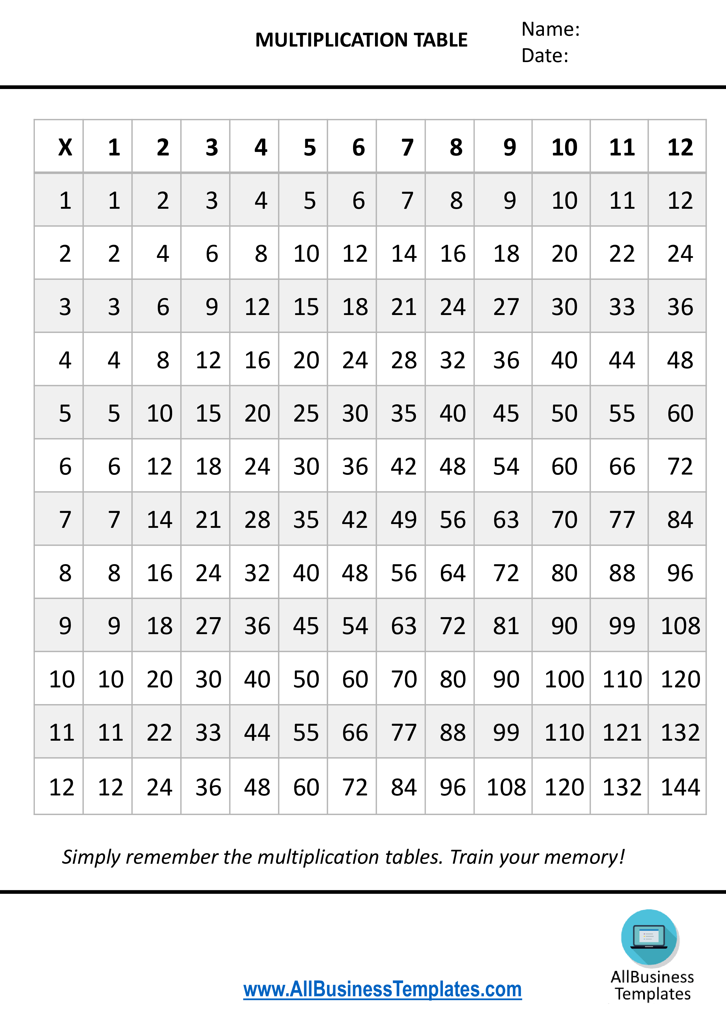 Multiplication Table 1 To 12x